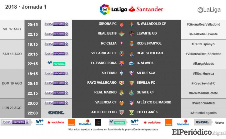 horarios jornada 1 laliga 2018 2019