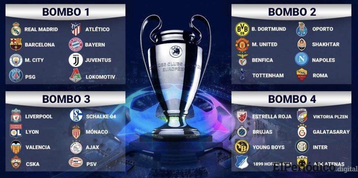 El pasado 30 de agosto del 2018, en el principado de Mónaco, se llevó a cabo el sorteo de grupos de la UEFA Champions League 2018-2019