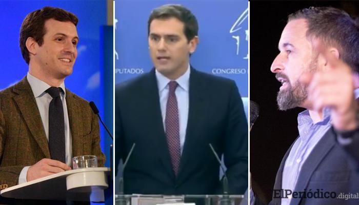 A tres escaños de sumar mayoría en el Congreso están PP, Cs y Vox