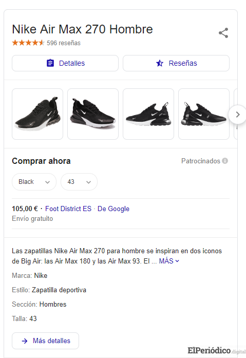 Estadísticas de Google Shopping