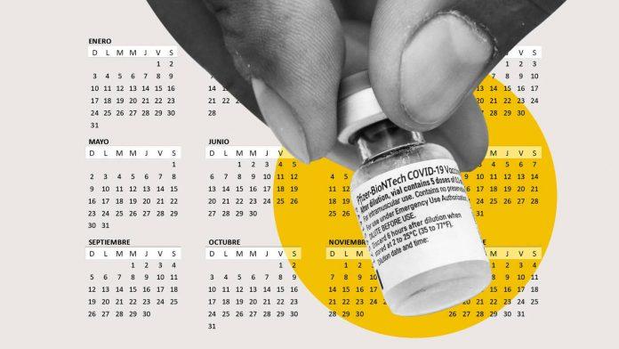 Calculadora del Turno de Vacunación en España